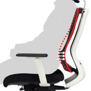 Ergonominė kėdė Promax su lanksčiu atlošu.