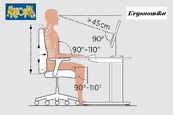 Ergonominės kėdės vaikams ir jaunimui. Ergonomika.
